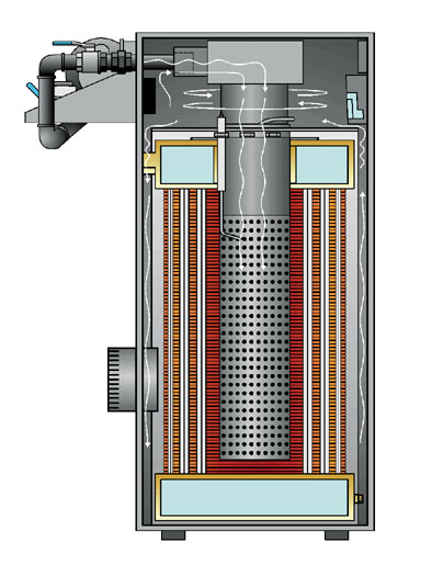 futeraII_cutaway untitled document rbi dominator boiler wiring diagram at n-0.co